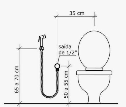 Medidas ergonômicas - Banheiro