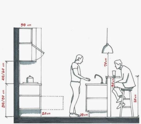 medidas ergonômicas