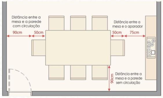 Medidas ergonômicas - Sala