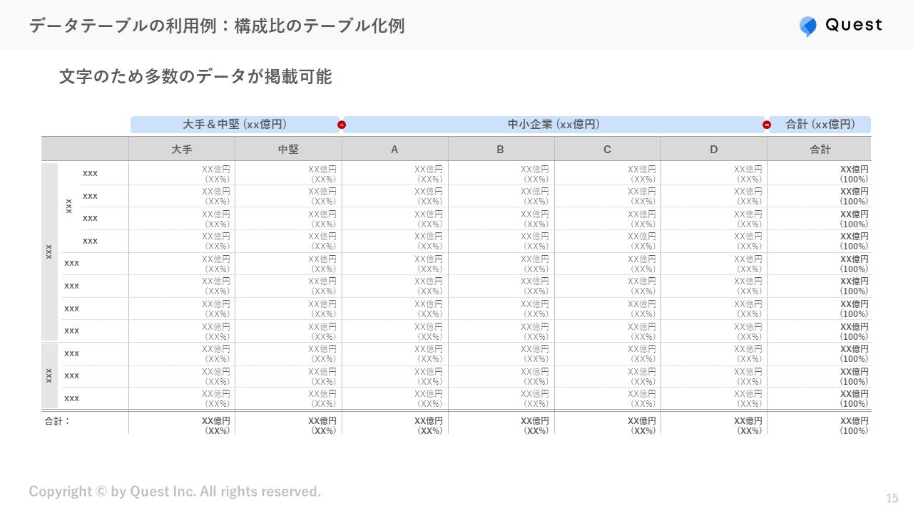 データテーブルの利用例:構成比のテーブル化例