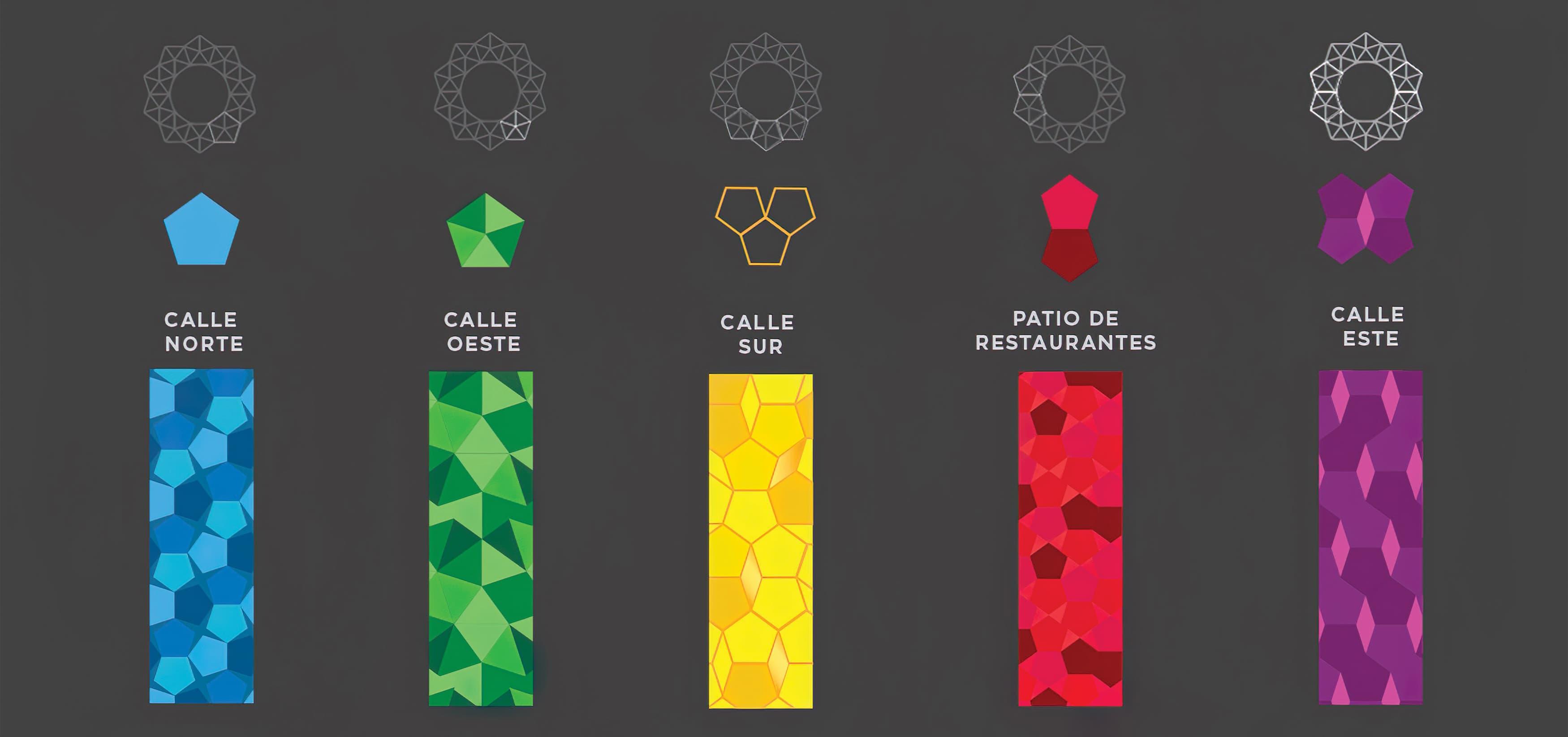 Forum Cuernavaca, a retail and mixed-use project in Cuernavaca, Mexico, district pattern design