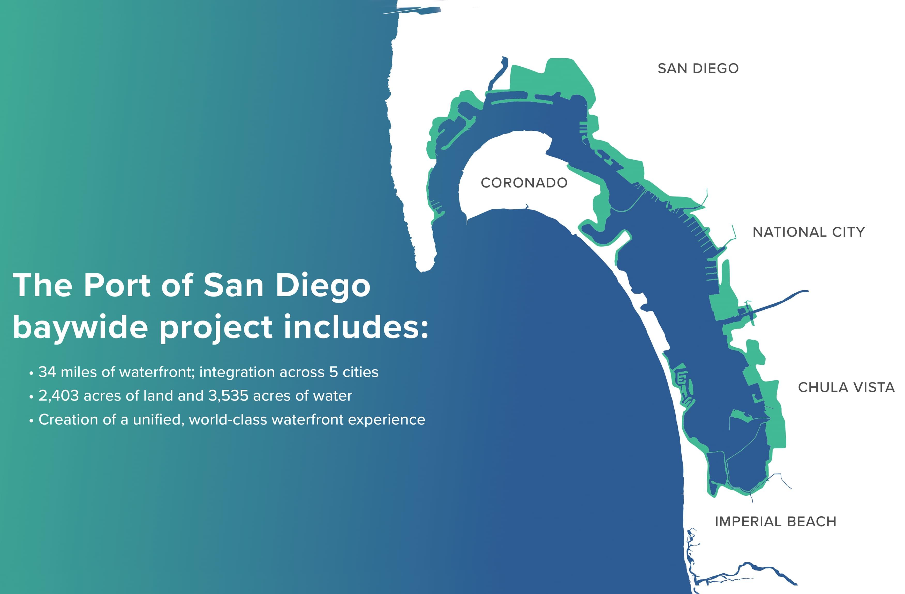Port of San Diego Diagram Waterfront Design