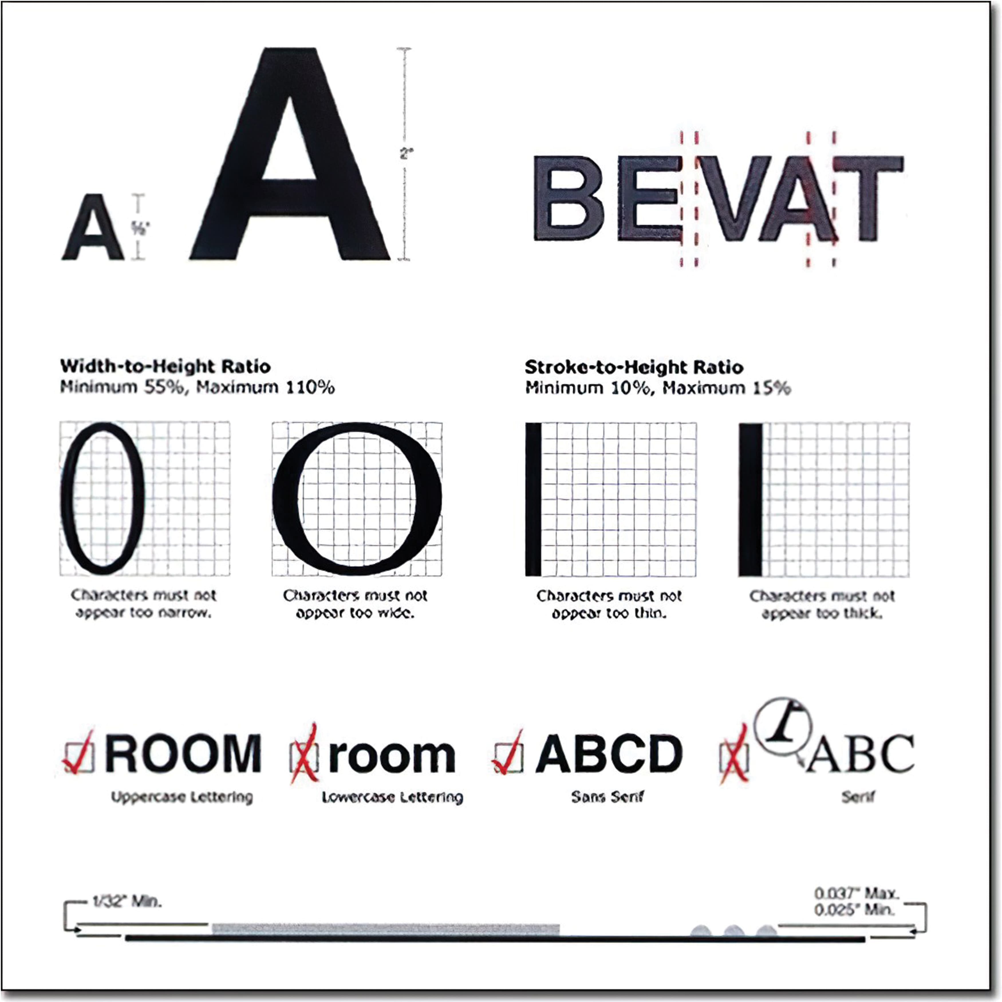 A diagram showing some ADA code requirements for signage plaques.