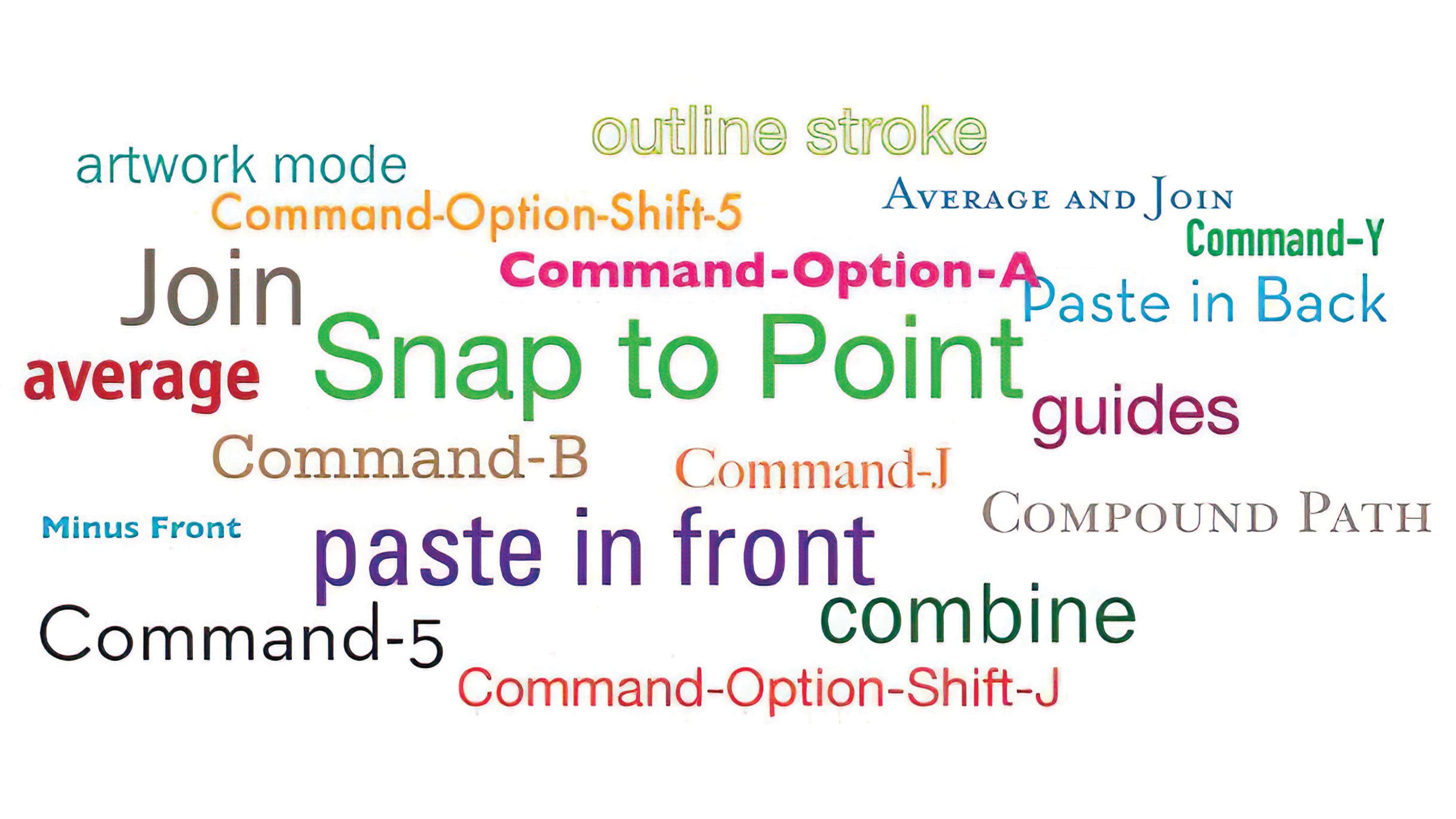 A typographic treatment of keyboard shortcuts typically used in Adobe Illustrator