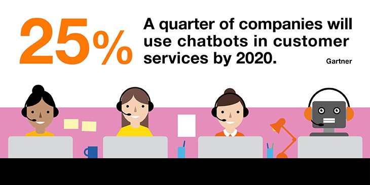 Engati Customer services Chatbots
