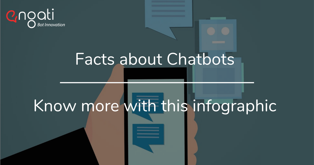 Facts about chatbots — Know more with the infographic