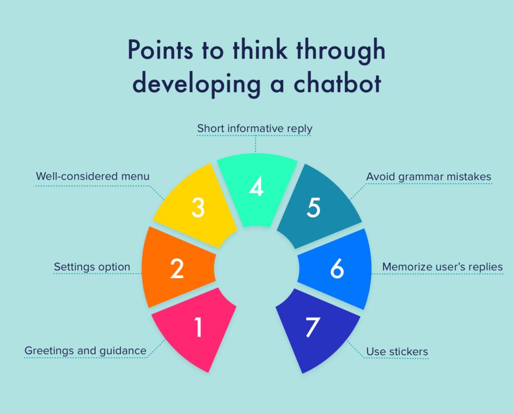 chatbot development guide