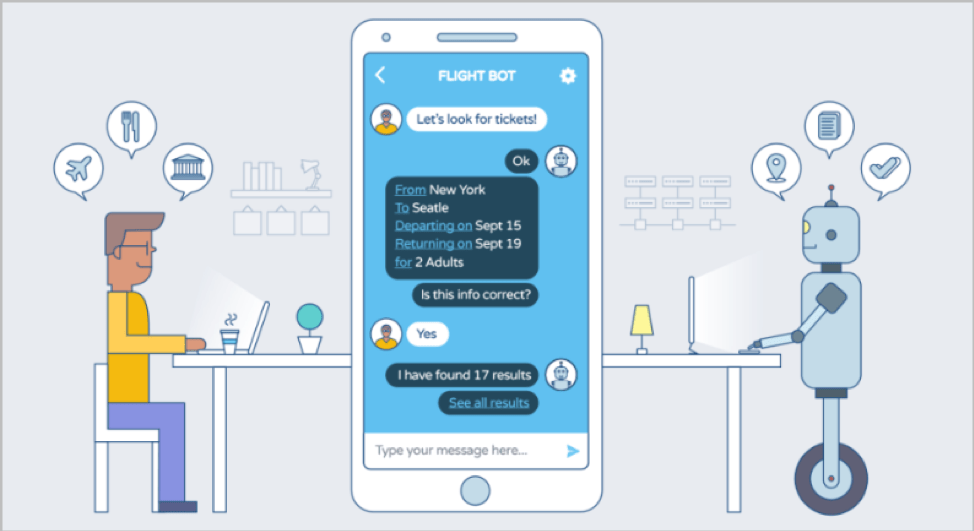 Generate Leads with Chatbots | Engati