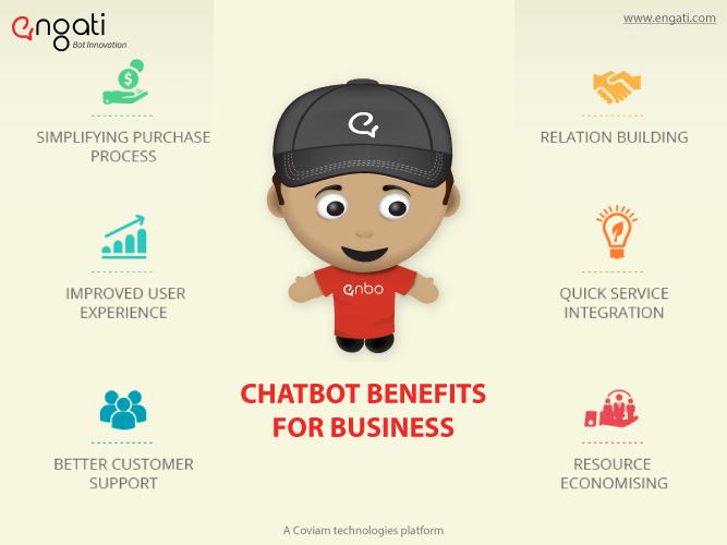Benefits and advantages of a chatbot for lead generation.
