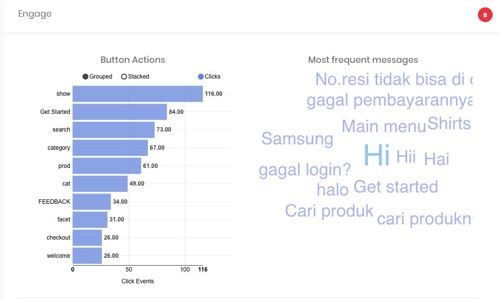 Engage tab on engati chatbot platform