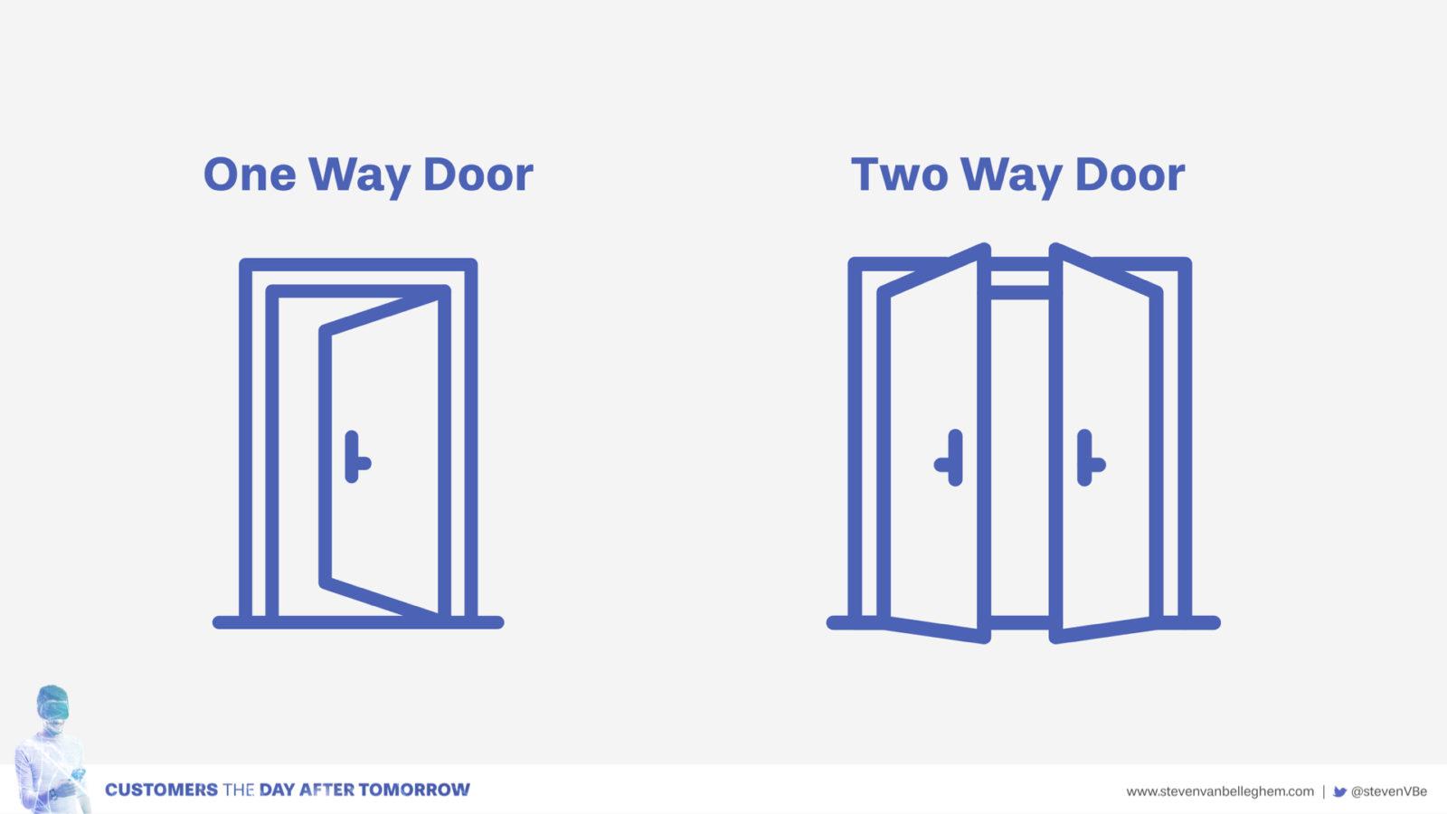 Two-way door innovation