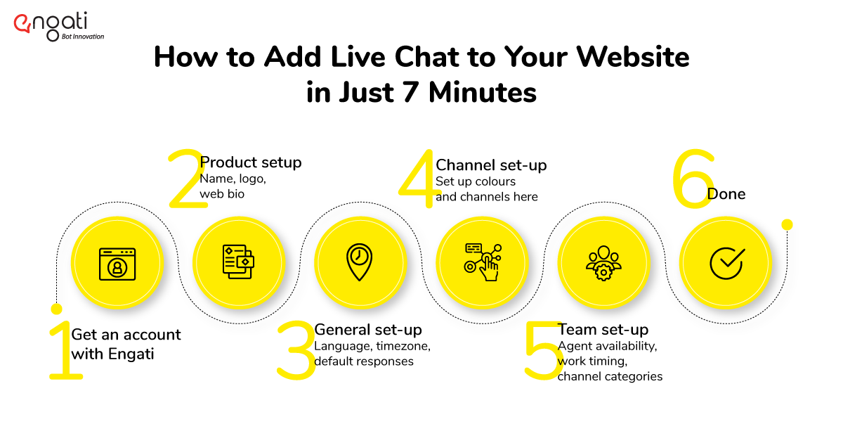 How to Add Live Chat to Your Website in Just 7 Minutes