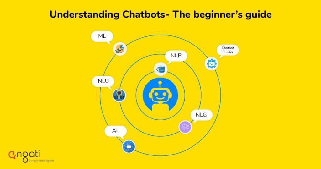 Understanding Chatbots - The beginner's Guide