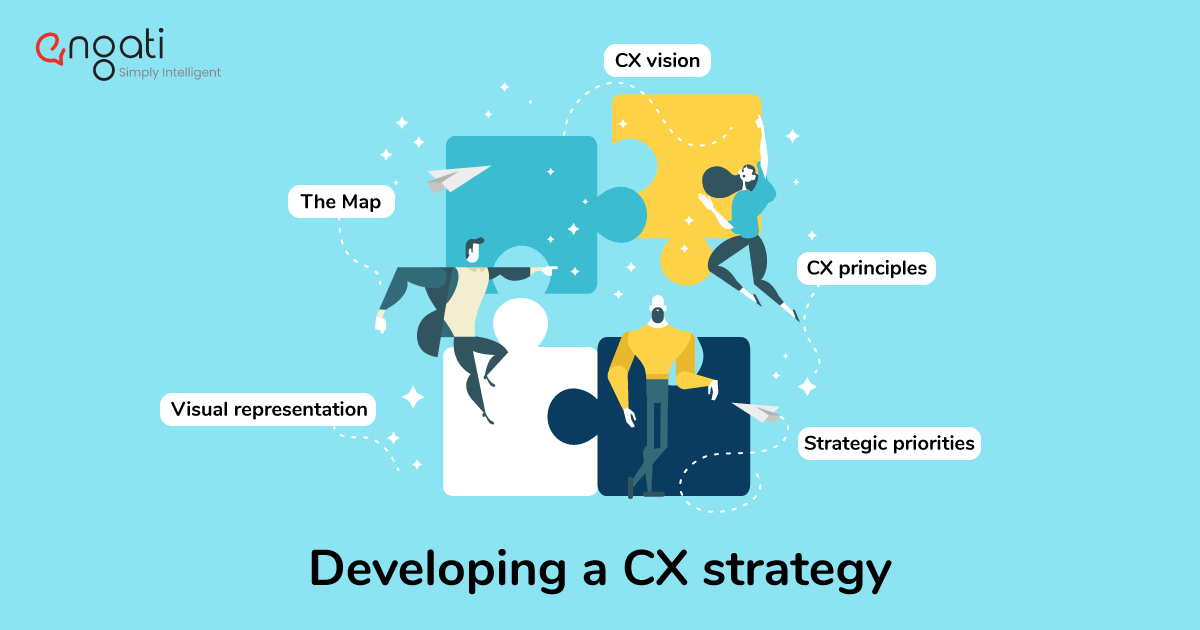Developing a CX strategy