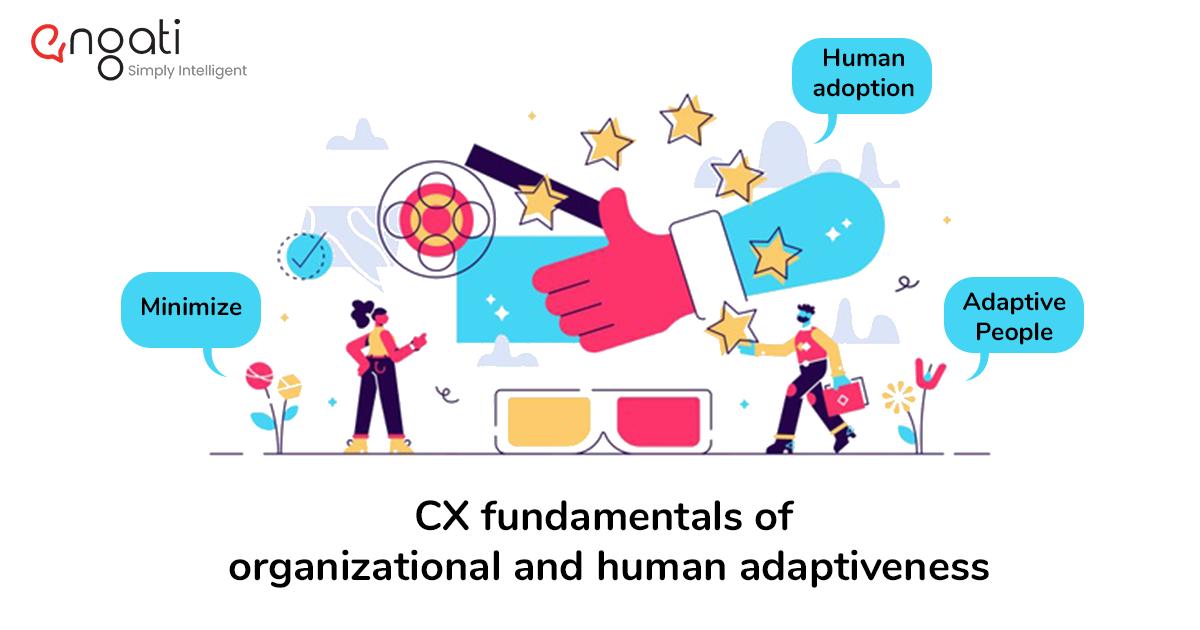 6 CX Fundamentals of Organizational and Human Adaptiveness