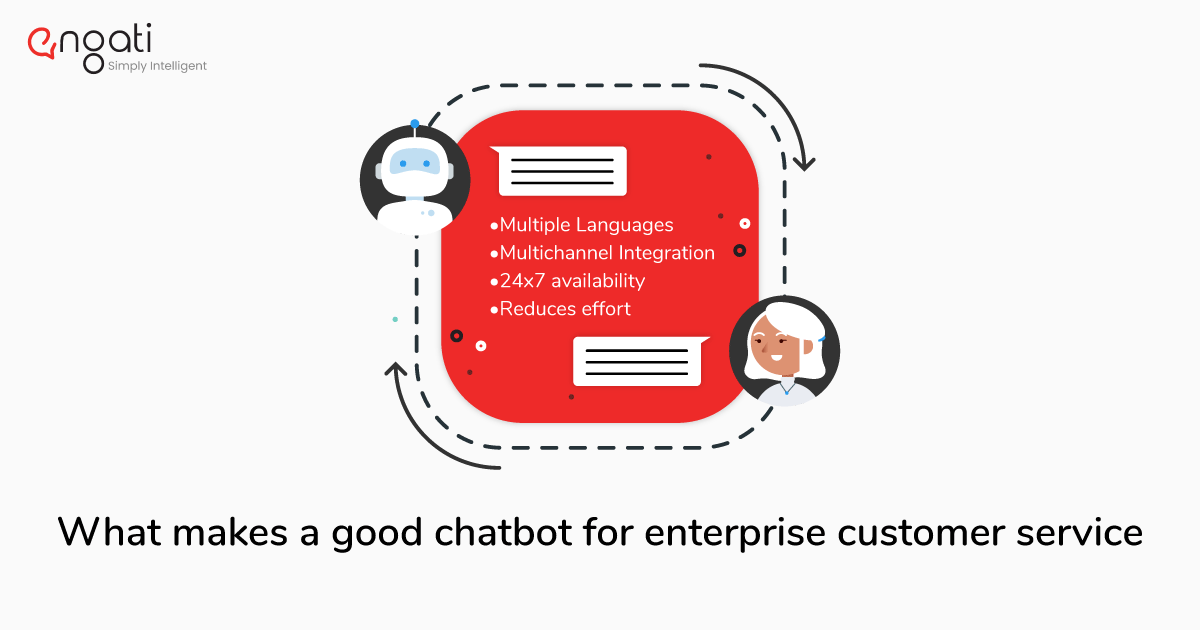 How are artificially intelligent chatbots transforming customer experiences?
