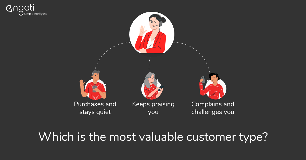 Who are your most valuable customers?