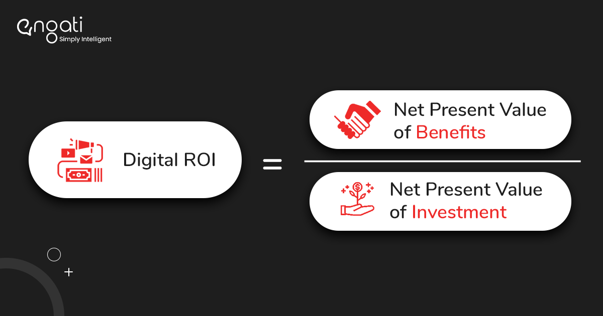 Digital ROI formula