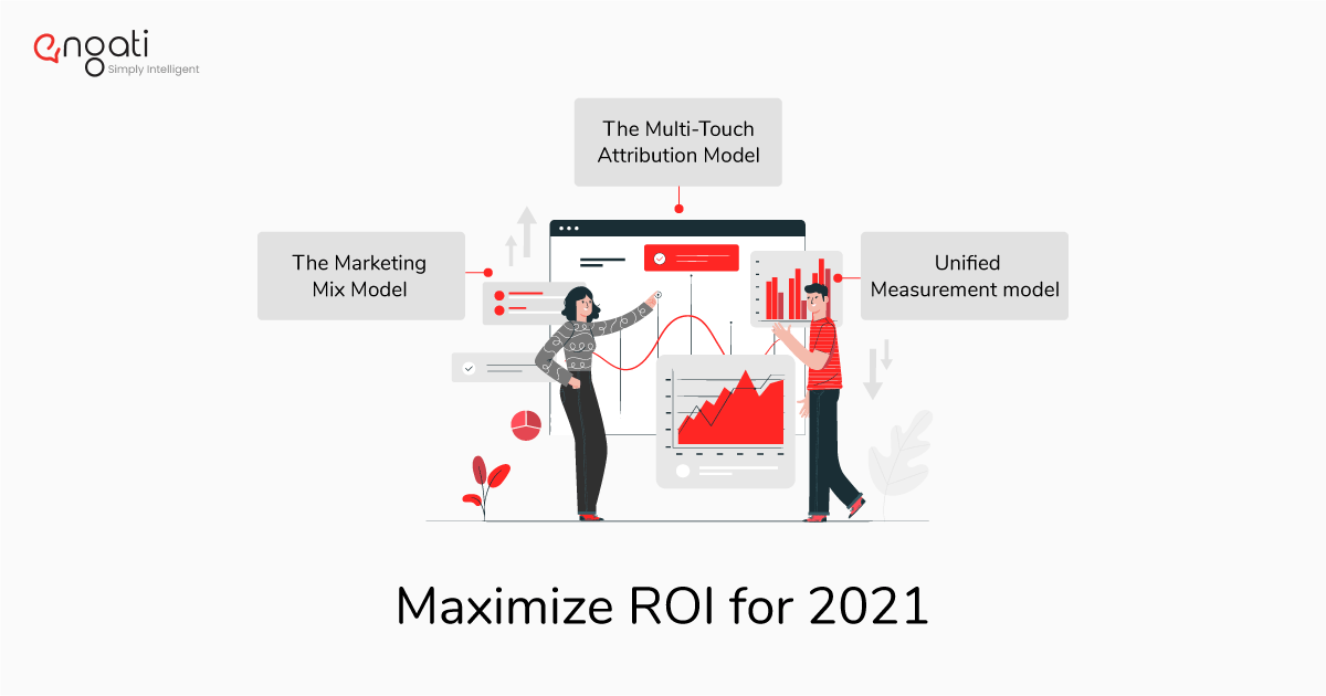 How to improve your ROI in 2021 and beyond!