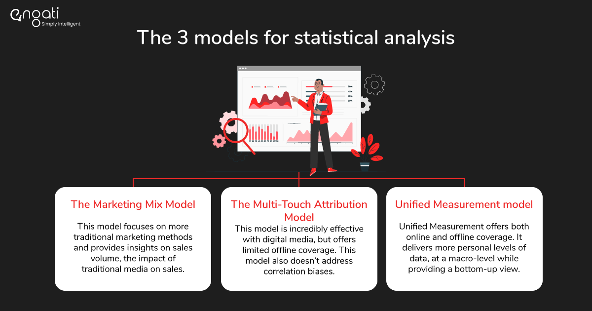 3 models for statistical analysis