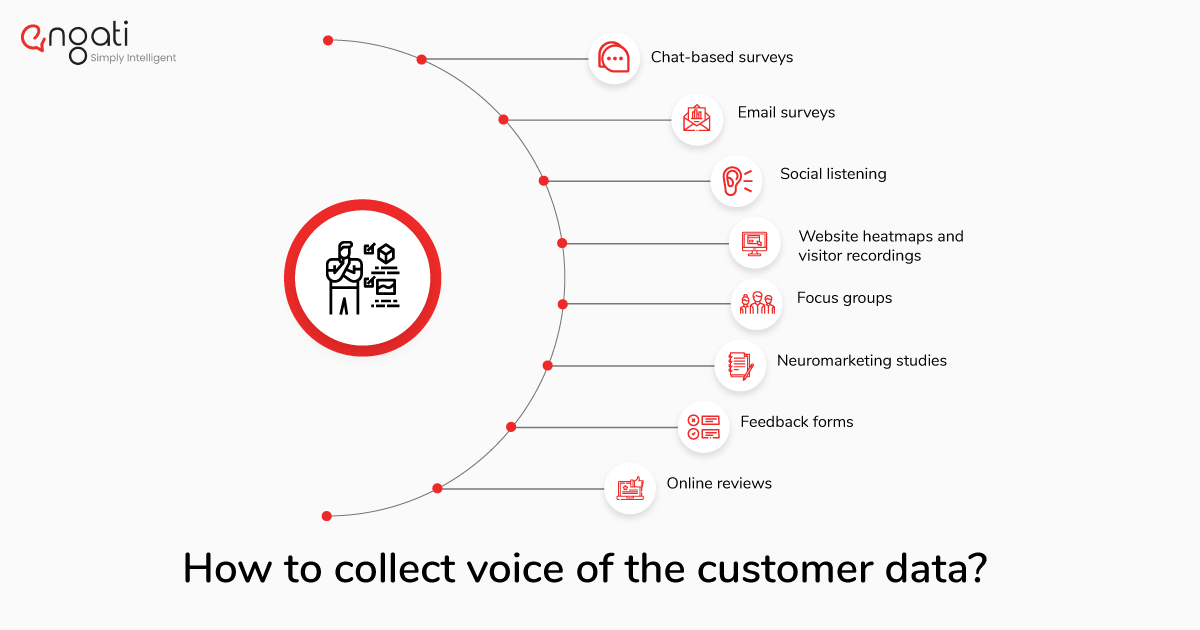 How to collect voice of the customer data?