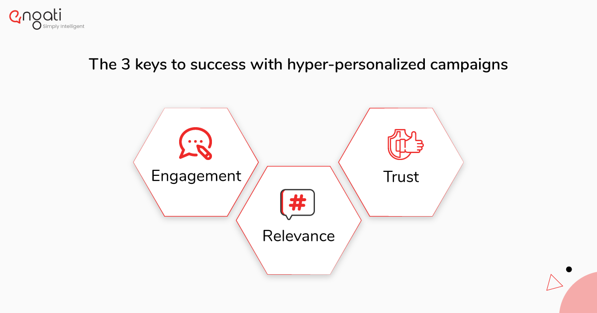 3 keys to success with hyper-personalized campaigns