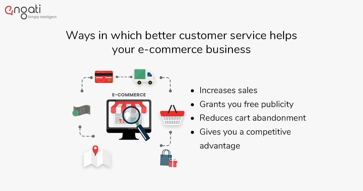 Benefits of improving e-commerce customer service