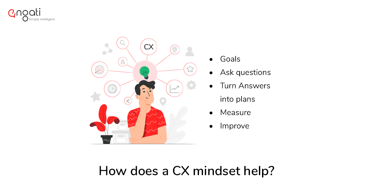 To master customer experience strategy, master CX mindset