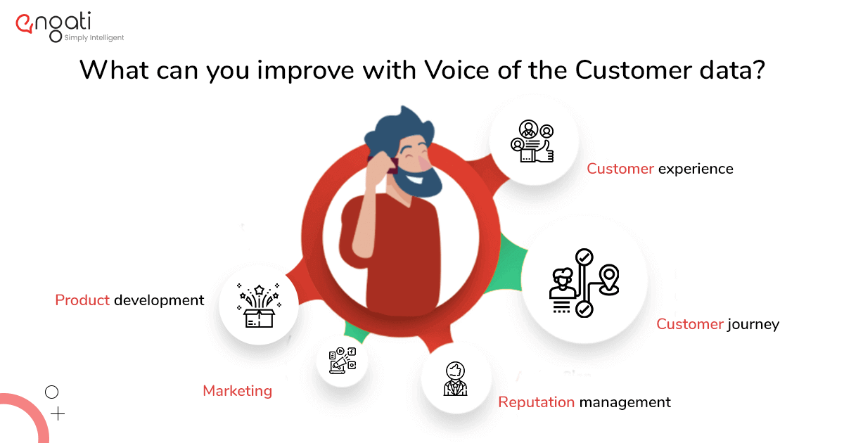 What can you do with voice of the customer (VOC) data?
