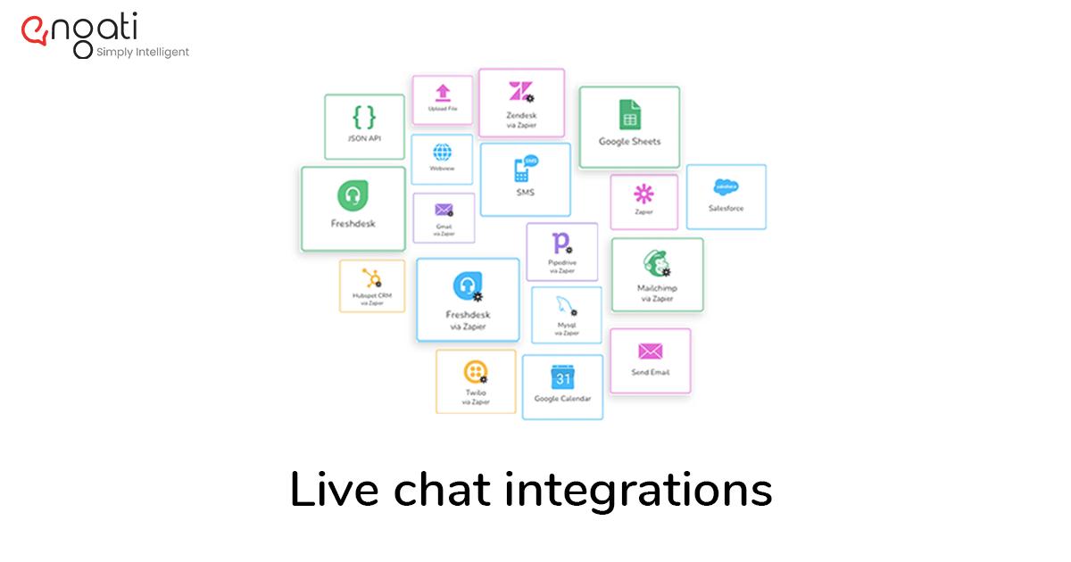 Live chat integrations