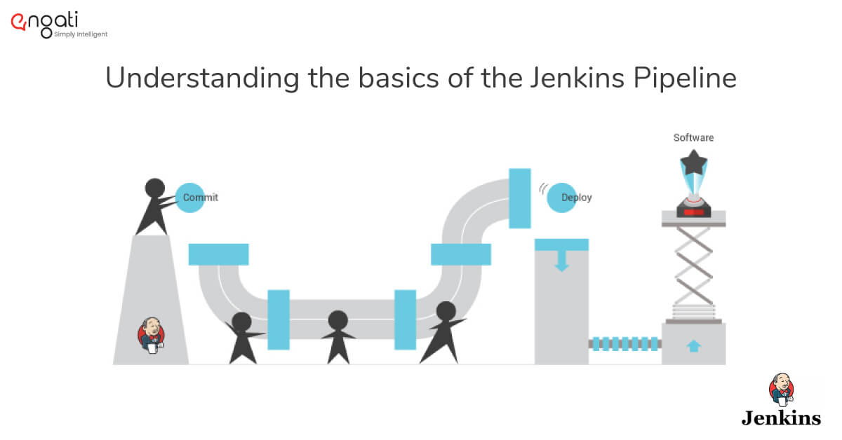 Understanding the basics of the Jenkins Pipeline