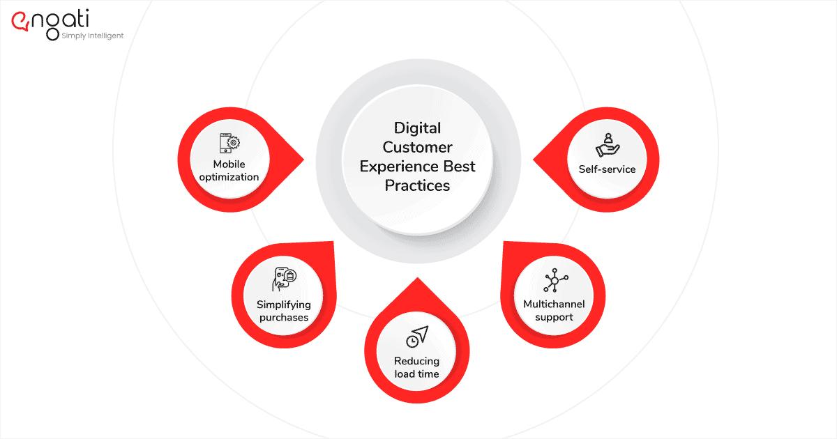 digital customer experience best practices