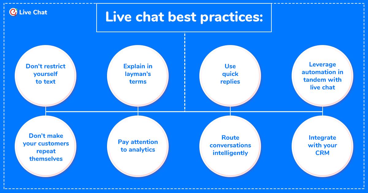 Best Live Chat Practices