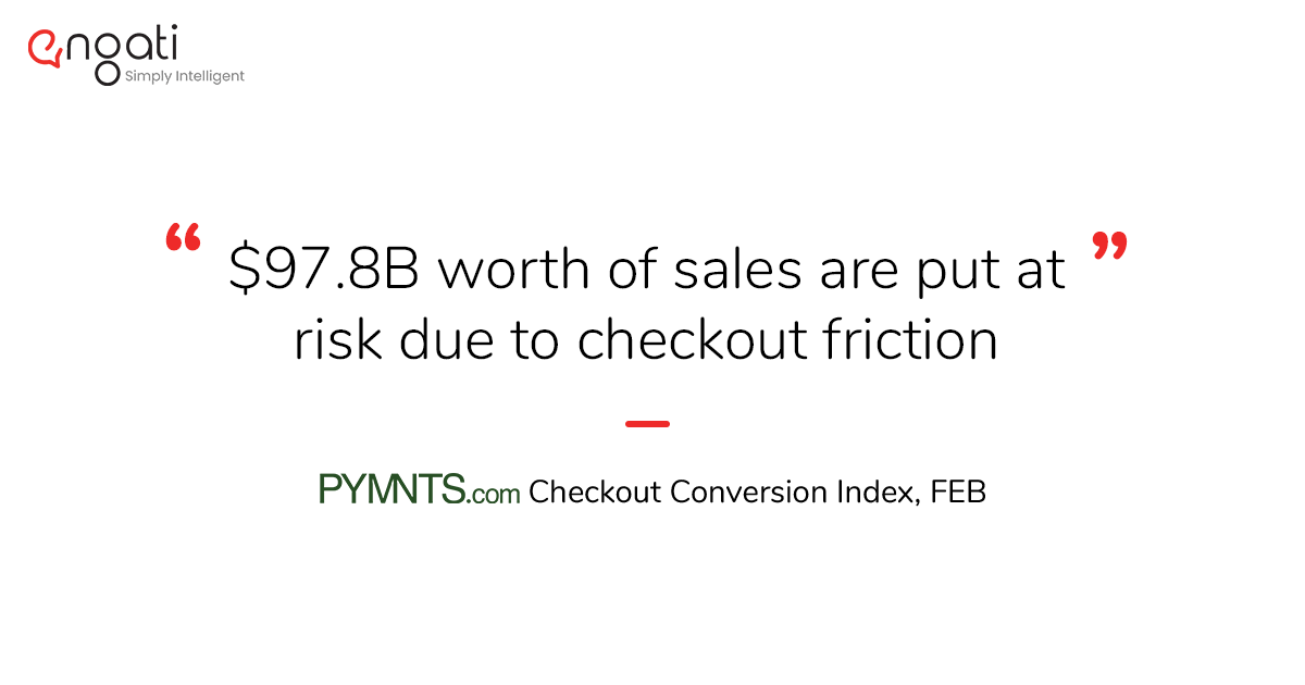 $97.8B worth of sales are put at risk due to checkout friction - PYMNTS Checkout Conversion Index, FEB 2020
