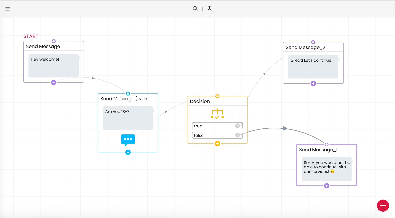 Conversational flow with a chatbot | Engati platform