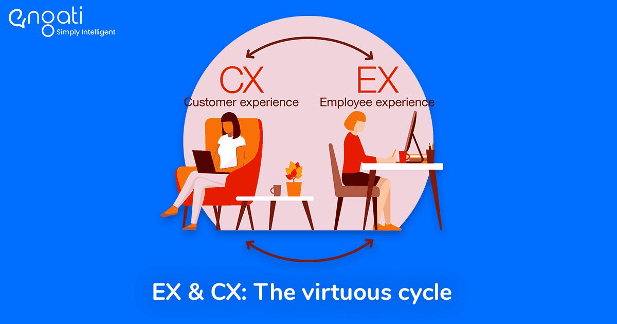 EX & CX: The virtuous cycle | Jessica Noble | Engati CX