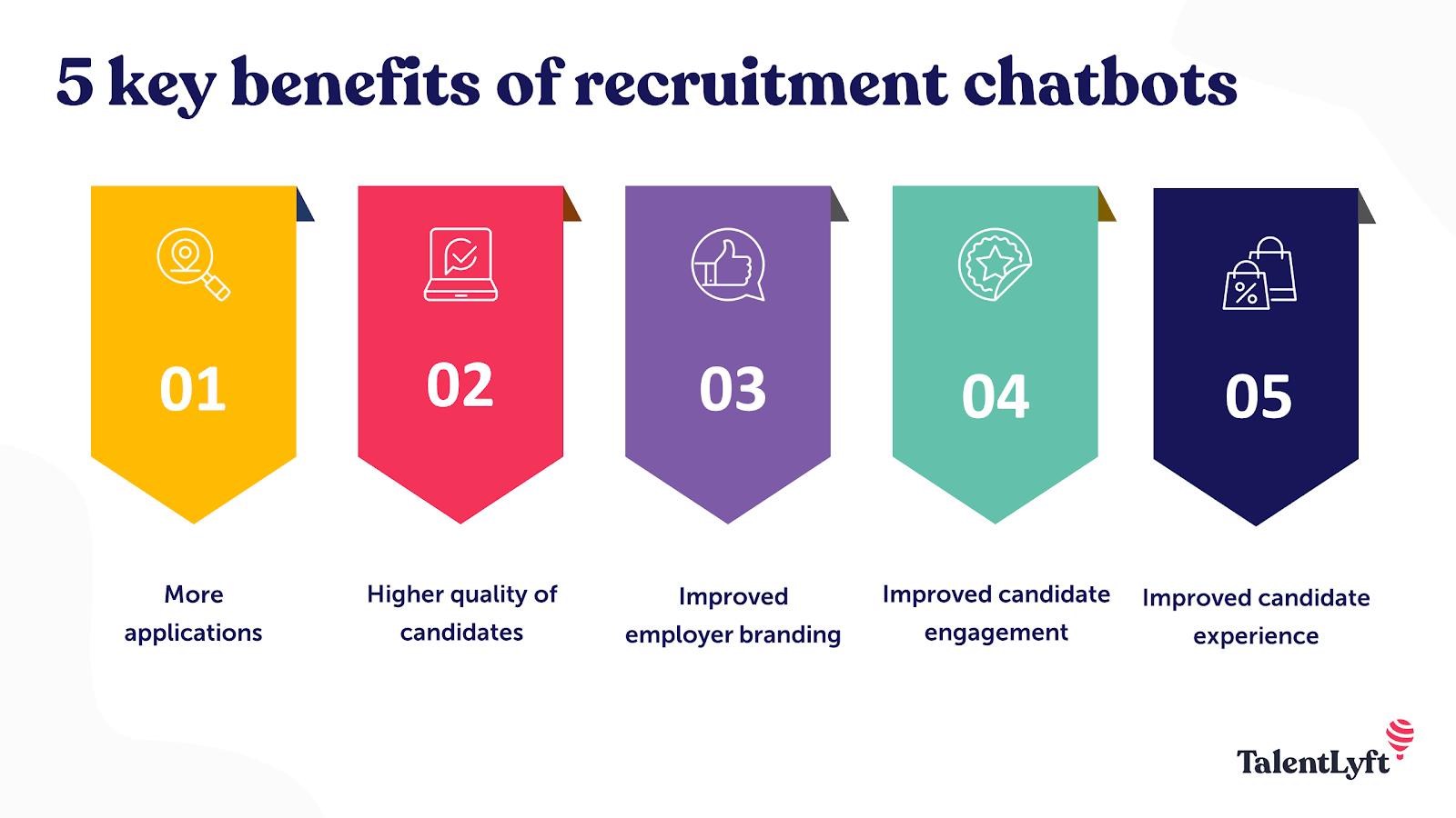 Benefits of recruitment chatbots