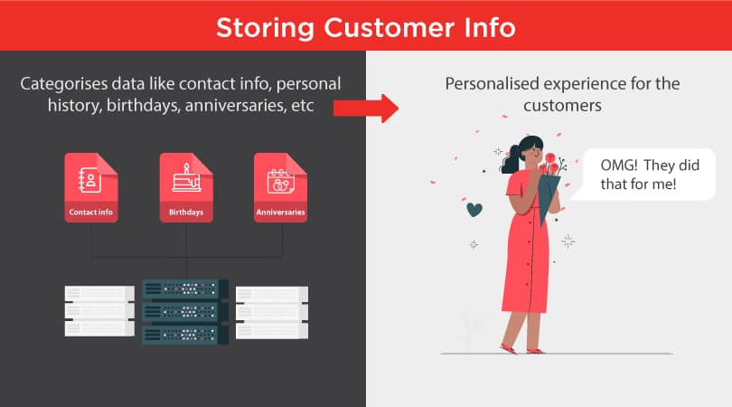 Storing customer information via RPA