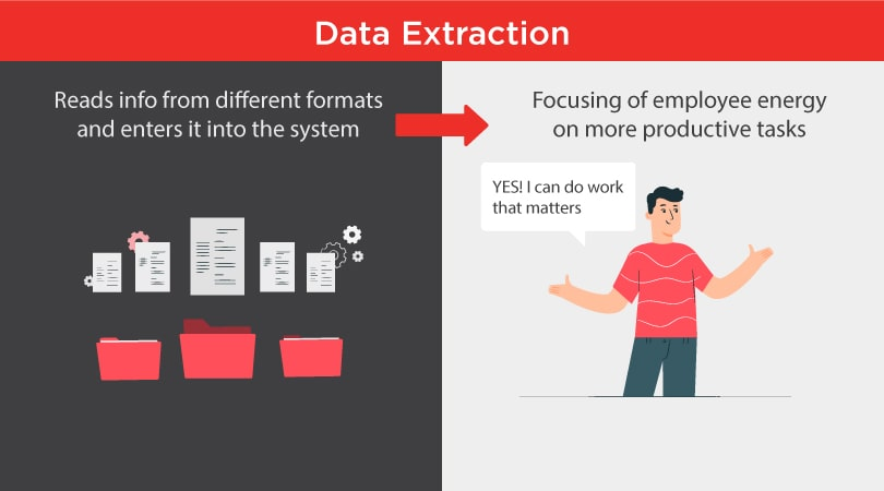 Use RPA to extract data from multiple formats quickly