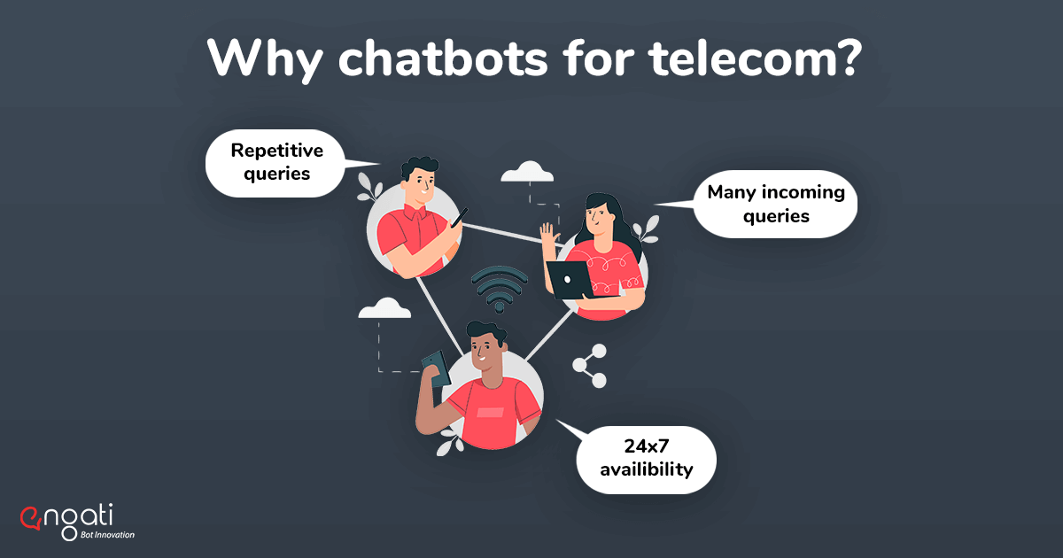 3 ways in which chatbots are transforming the telecom industry