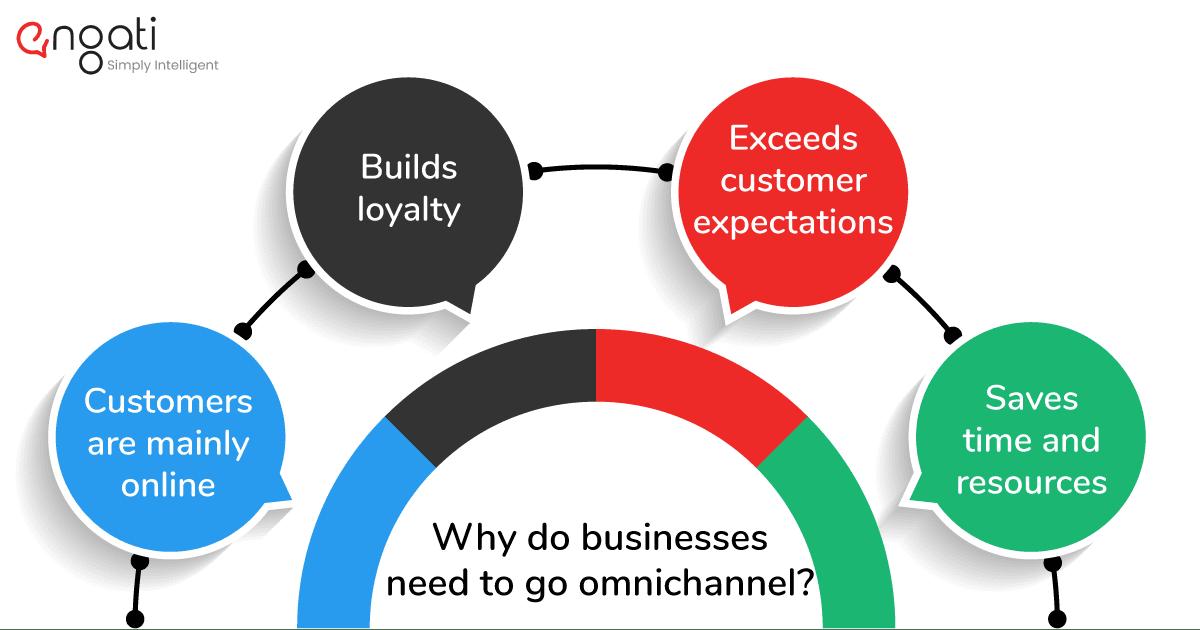 reasons to go omnichannel