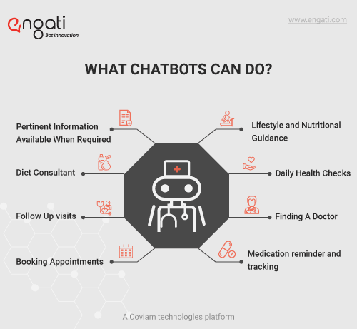 How to improve customer experiences with Engati's chatbot solutions?