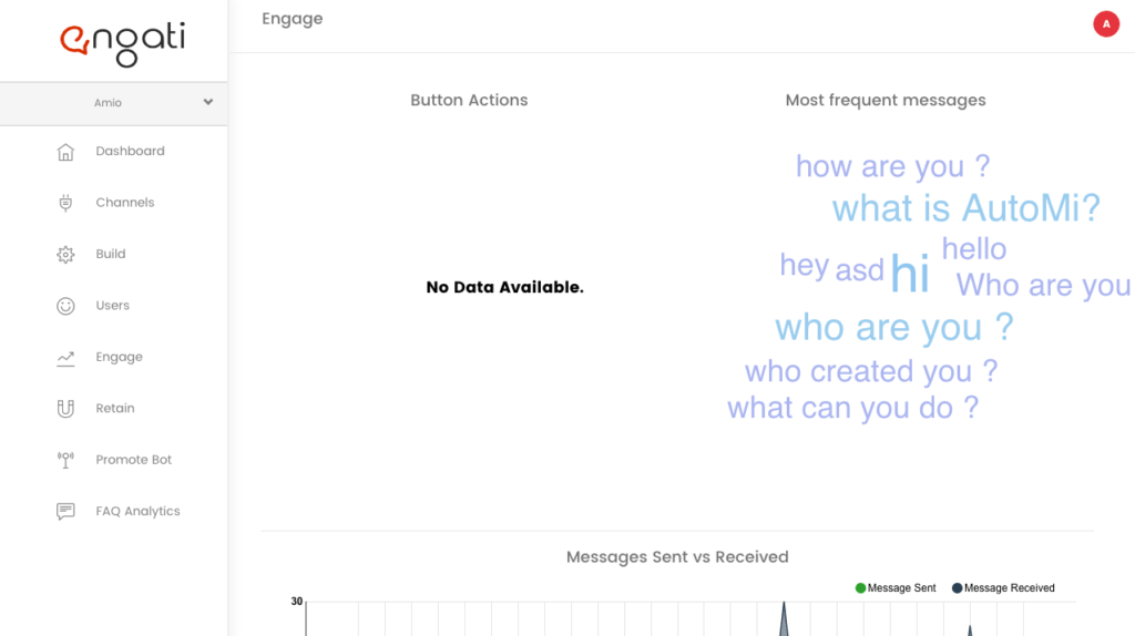 Chatbot word cloud analyis