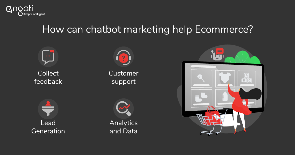 How is conversational chatbot marketing redefining e-commerce?