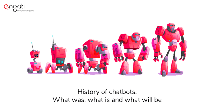 The history of chatbots: From MIT to your website
