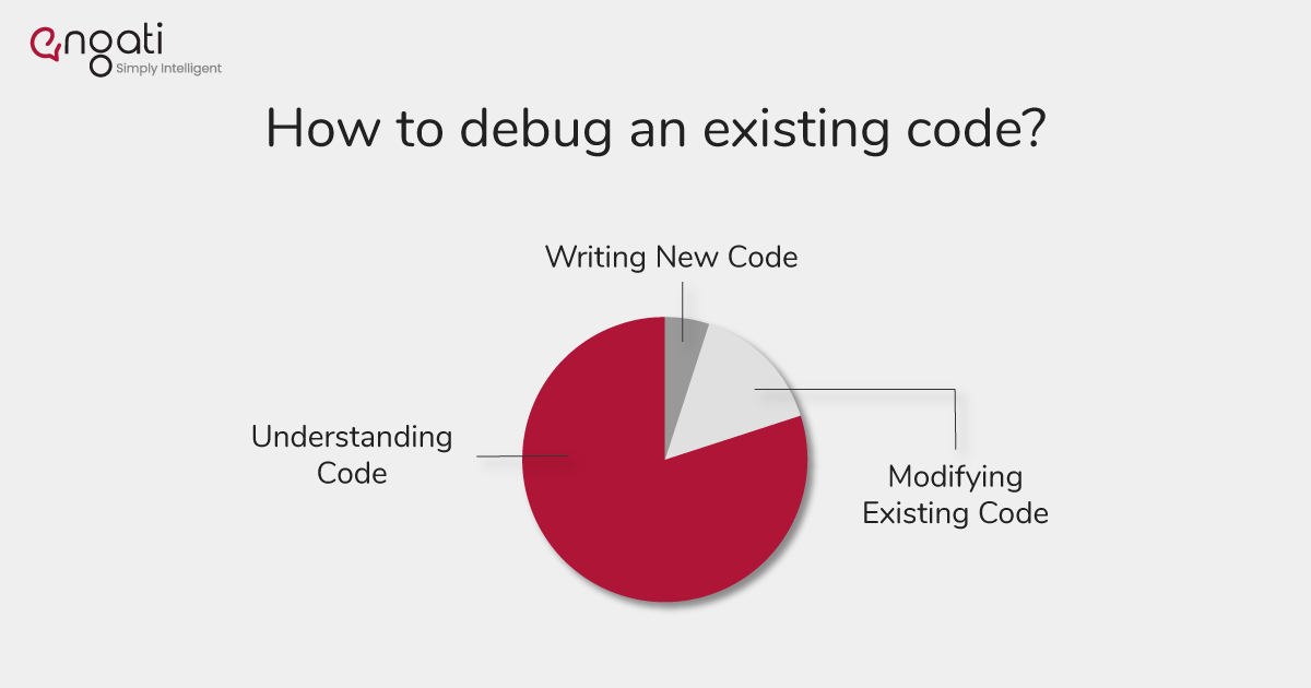 How to enter an unknown terrain of code