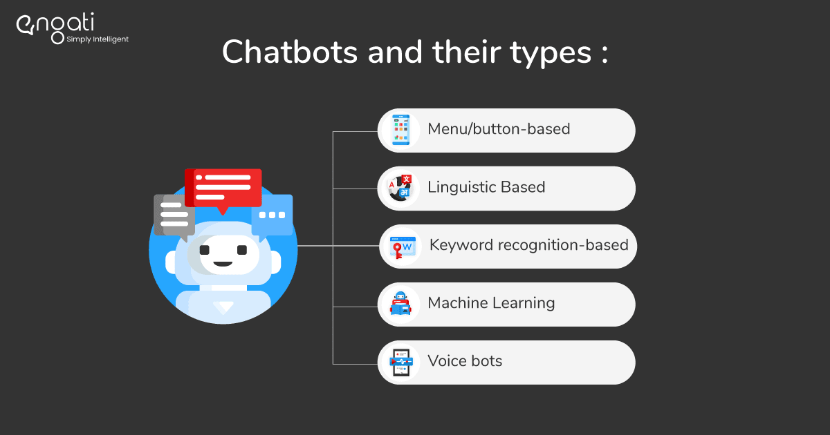 The 5 types of chatbots