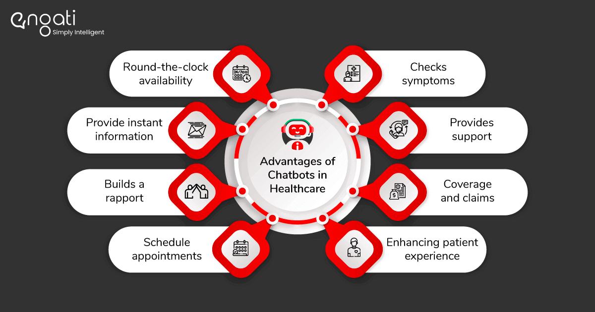 Benefits of healthcare chatots
