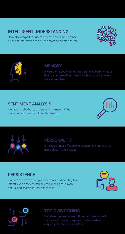 Advanced chatbot capabilities