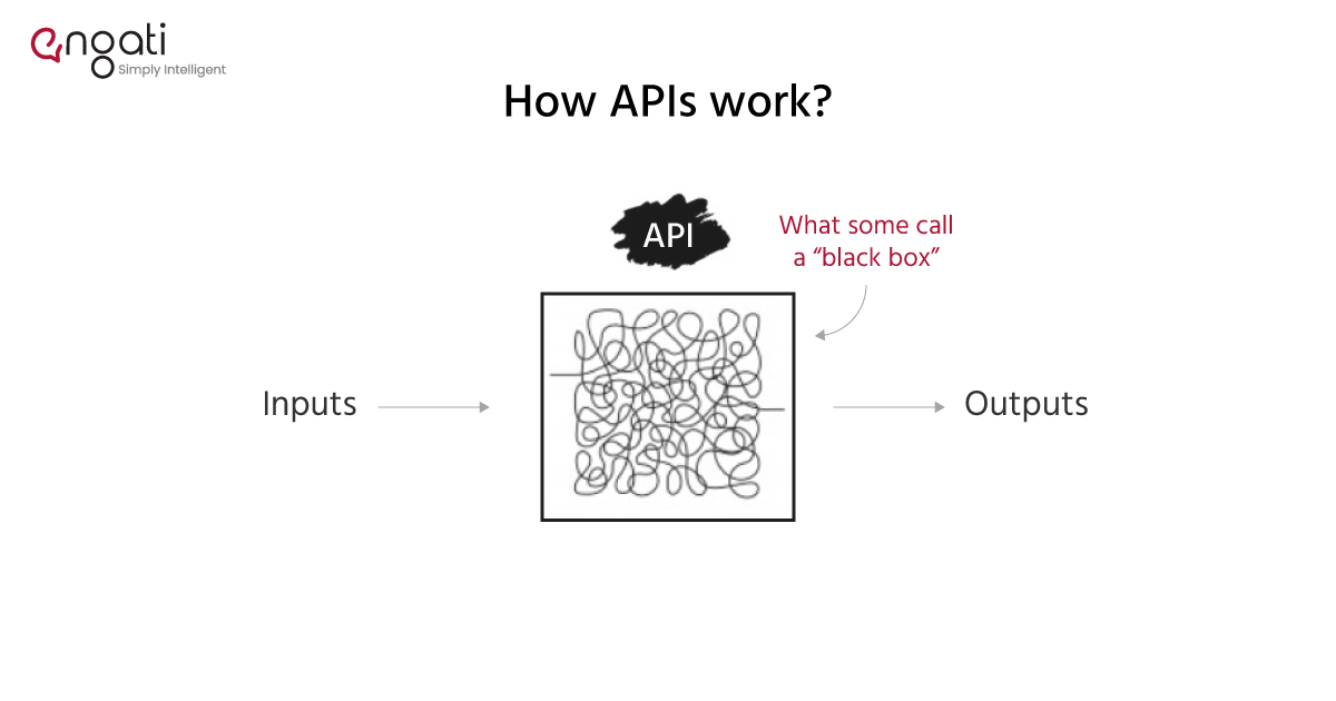 How technical are APIs?